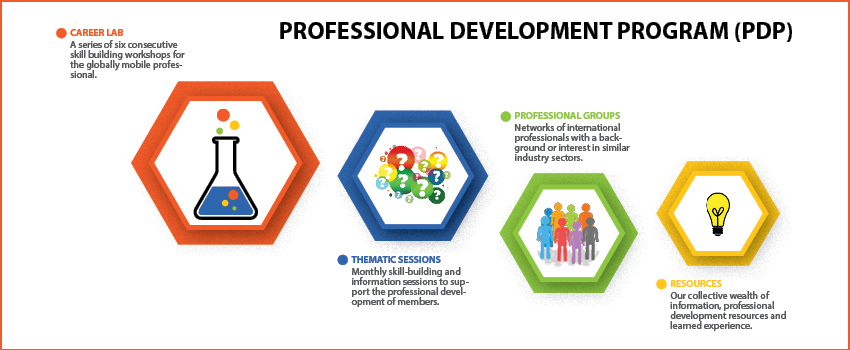 Selective professionals network